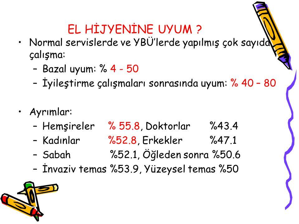 EL HİJYENİNE UYUM ? Normal servislerde ve YBÜ'lerde yapılmış çok sayıda çalışma: –Bazal uyum: % 4 - 50 –İyileştirme çalışmaları sonrasında uyum: % 40