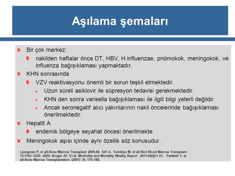 Aşılama şemaları Bir çok merkez: nakilden haftalar önce DT, HBV, H.influenzae, pnömokok, meningokok, ve influenza bağışıklaması yapmaktadır. KHN sonra
