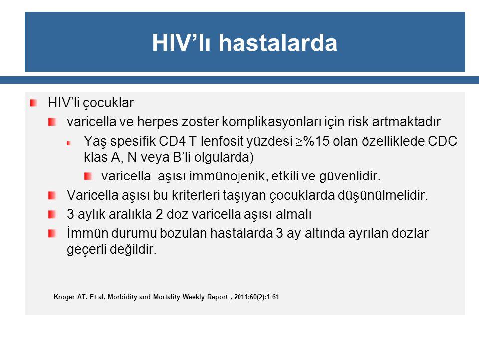 HIV'lı hastalarda HIV'li çocuklar varicella ve herpes zoster komplikasyonları için risk artmaktadır Yaş spesifik CD4 T lenfosit yüzdesi  %15 olan öze
