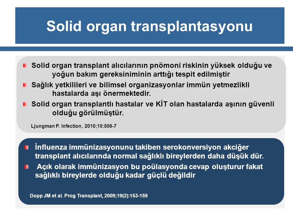 Solid organ transplantasyonu Solid organ transplant alıcılarının pnömoni riskinin yüksek olduğu ve yoğun bakım gereksiniminin arttığı tespit edilmişti