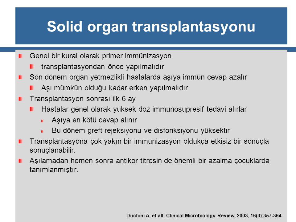Solid organ transplantasyonu Genel bir kural olarak primer immünizasyon transplantasyondan önce yapılmalıdır Son dönem organ yetmezlikli hastalarda aş