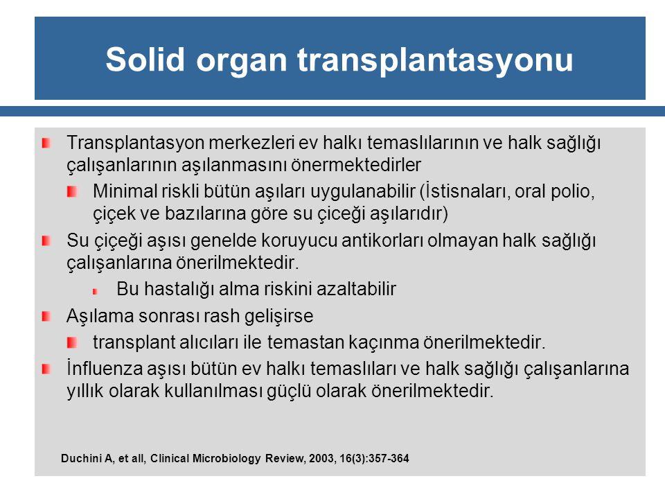 Solid organ transplantasyonu Transplantasyon merkezleri ev halkı temaslılarının ve halk sağlığı çalışanlarının aşılanmasını önermektedirler Minimal ri