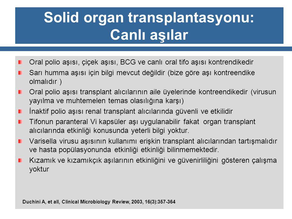 Solid organ transplantasyonu: Canlı aşılar Oral polio aşısı, çiçek aşısı, BCG ve canlı oral tifo aşısı kontrendikedir Sarı humma aşısı için bilgi mevc