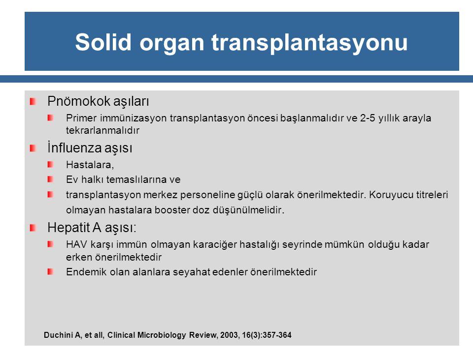 Solid organ transplantasyonu Pnömokok aşıları Primer immünizasyon transplantasyon öncesi başlanmalıdır ve 2-5 yıllık arayla tekrarlanmalıdır İnfluenza