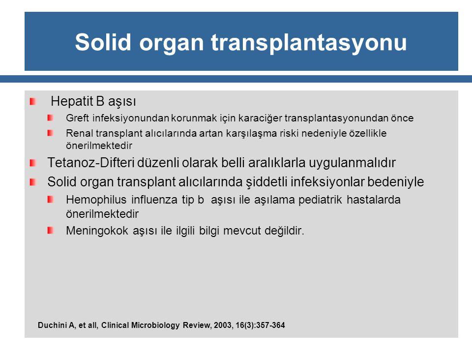 Solid organ transplantasyonu Hepatit B aşısı Greft infeksiyonundan korunmak için karaciğer transplantasyonundan önce Renal transplant alıcılarında art