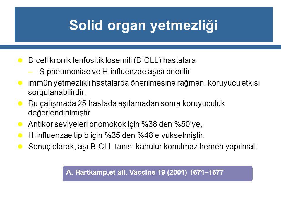Solid organ yetmezliği B-cell kronik lenfositik lösemili (B-CLL) hastalara –S.pneumoniae ve H.influenzae aşısı önerilir immün yetmezlikli hastalarda ö
