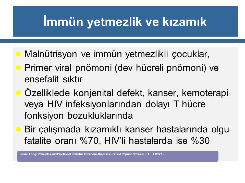 İmmün yetmezlik ve kızamık Malnütrisyon ve immün yetmezlikli çocuklar, Primer viral pnömoni (dev hücreli pnömoni) ve ensefalit sıktır Özelliklede konj