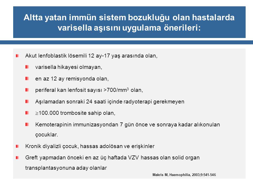 Altta yatan immün sistem bozukluğu olan hastalarda varisella aşısını uygulama önerileri: Akut lenfoblastik lösemili 12 ay-17 yaş arasında olan, varise