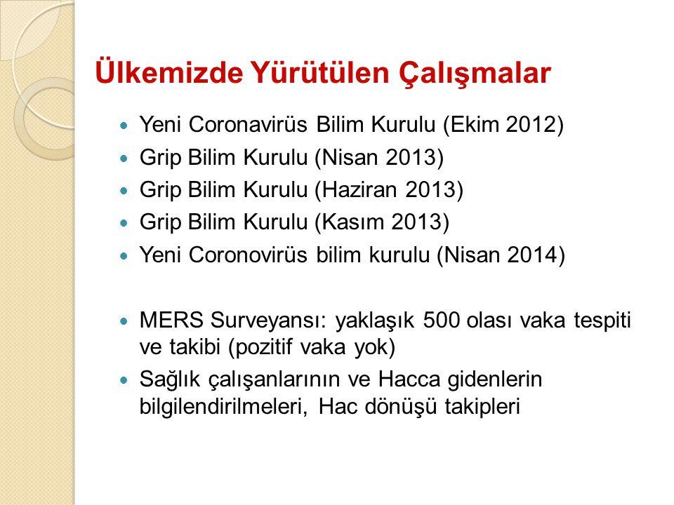 Ülkemizde Yürütülen Çalışmalar Yeni Coronavirüs Bilim Kurulu (Ekim 2012) Grip Bilim Kurulu (Nisan 2013) Grip Bilim Kurulu (Haziran 2013) Grip Bilim Ku