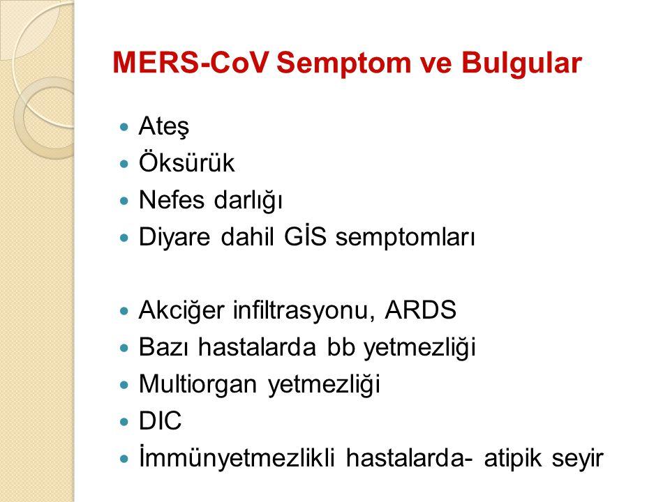 MERS-CoV Semptom ve Bulgular Ateş Öksürük Nefes darlığı Diyare dahil GİS semptomları Akciğer infiltrasyonu, ARDS Bazı hastalarda bb yetmezliği Multior