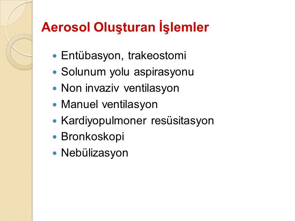 Aerosol Oluşturan İşlemler Entübasyon, trakeostomi Solunum yolu aspirasyonu Non invaziv ventilasyon Manuel ventilasyon Kardiyopulmoner resüsitasyon Br