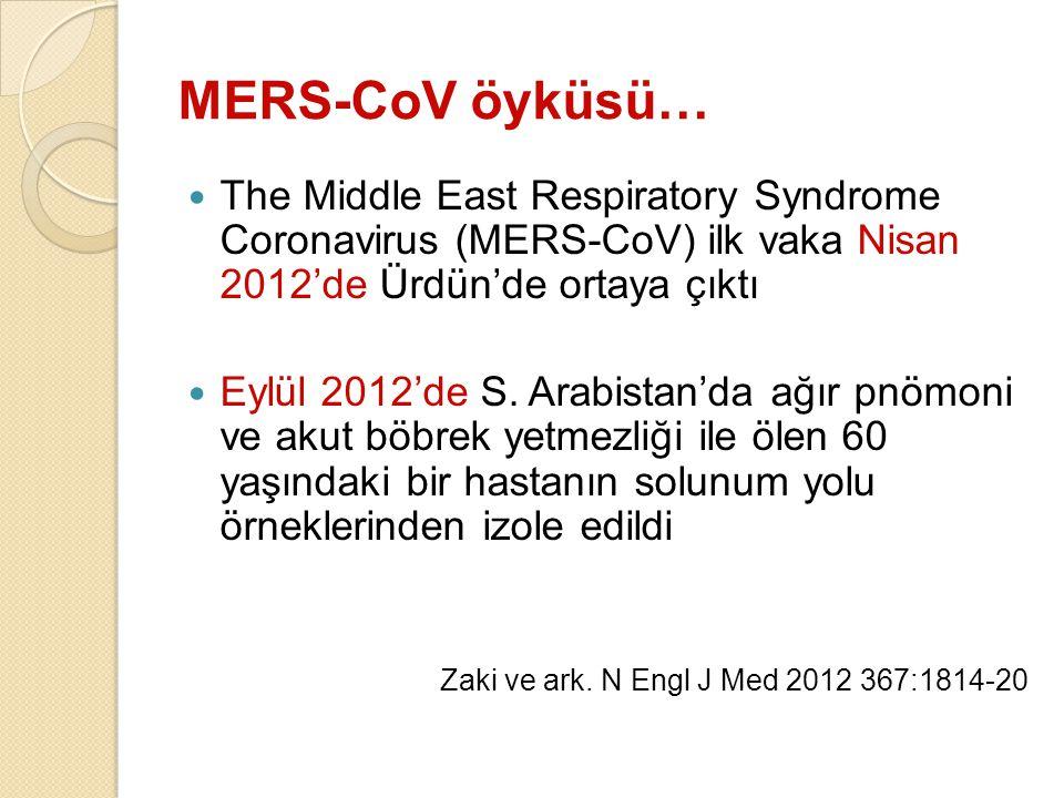MERS Cov Stabilitesi 20 Cº ve %40 nemli ortamda >48 saat 30 Cº ve %80 nemli ortamda 8 saat 30 Cº ve %30 nemli ortamda 24 saat canlı kalabilmekte Çevresel dezenfeksiyon çok önemli ǃ Sıcak ve nemli ortamlara dayanıksız Bu nedenle Arabistan'daki bulaşlarda çevresel yüzeylerden bulaştan çok aerosol yoluyla bulaşın ön planda olduğu düşünülmekte Doremalen et al.