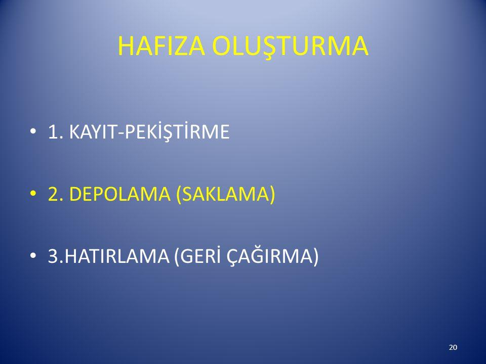 HAFIZA OLUŞTURMA 1. KAYIT-PEKİŞTİRME 2. DEPOLAMA (SAKLAMA) 3.HATIRLAMA (GERİ ÇAĞIRMA) 20
