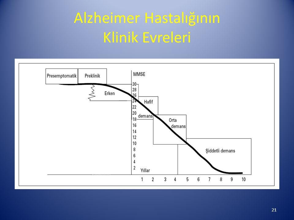 Alzheimer Hastalığının Klinik Evreleri 21