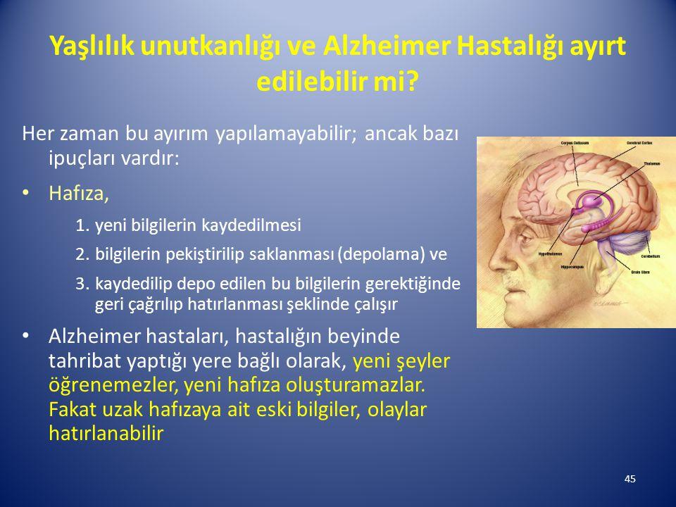 Yaşlılık unutkanlığı ve Alzheimer Hastalığı ayırt edilebilir mi.