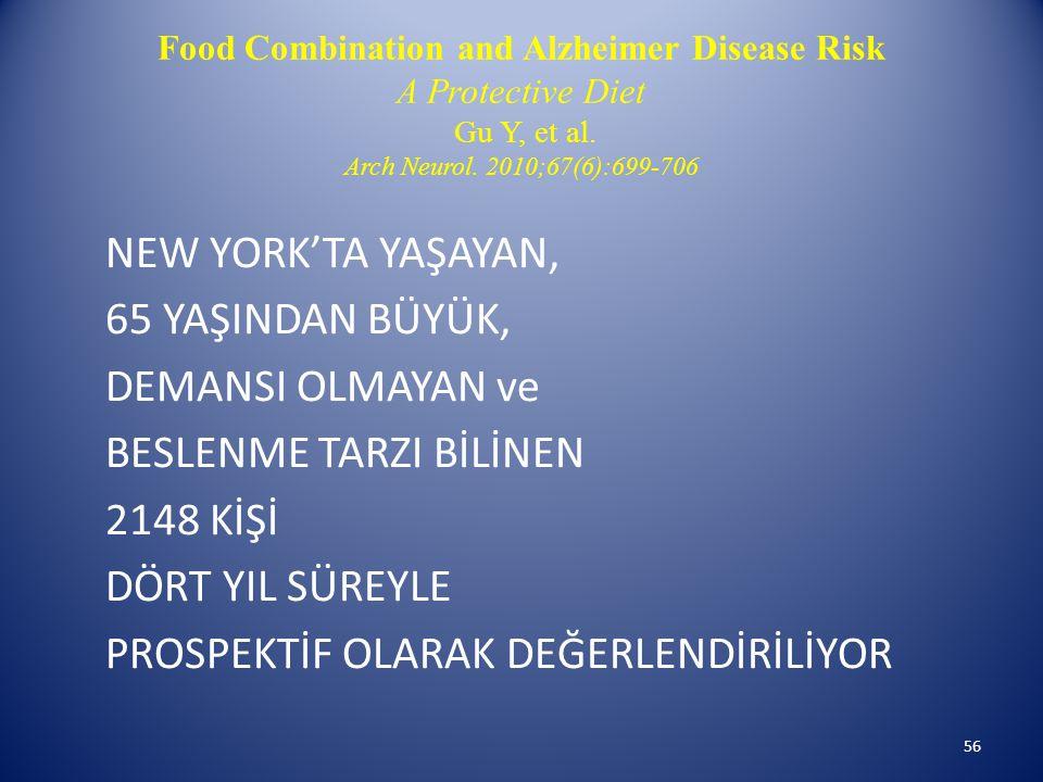 Food Combination and Alzheimer Disease Risk A Protective Diet Gu Y, et al.