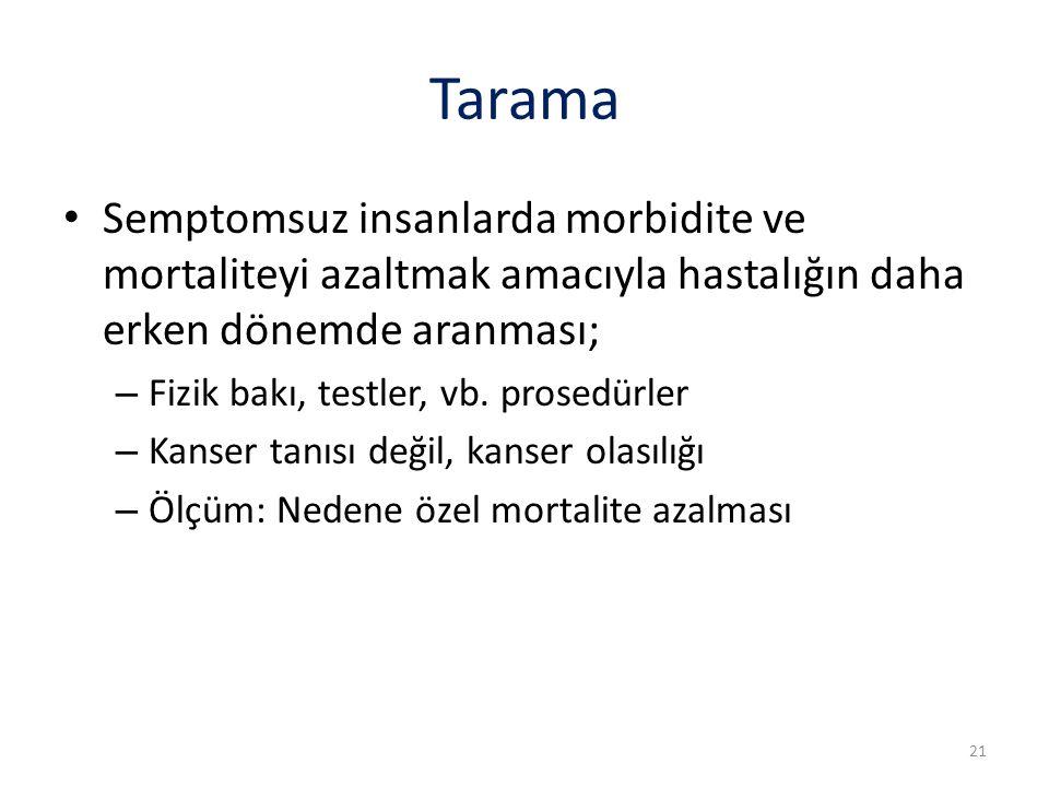 Tarama Semptomsuz insanlarda morbidite ve mortaliteyi azaltmak amacıyla hastalığın daha erken dönemde aranması; – Fizik bakı, testler, vb. prosedürler