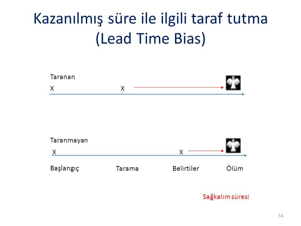Kazanılmış süre ile ilgili taraf tutma (Lead Time Bias) Taranan Taranmayan X X Başlangıç Tarama X Belirtiler X Ölüm Sağkalım süresi 34