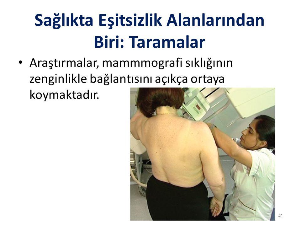 Sağlıkta Eşitsizlik Alanlarından Biri: Taramalar Araştırmalar, mammmografi sıklığının zenginlikle bağlantısını açıkça ortaya koymaktadır. 41