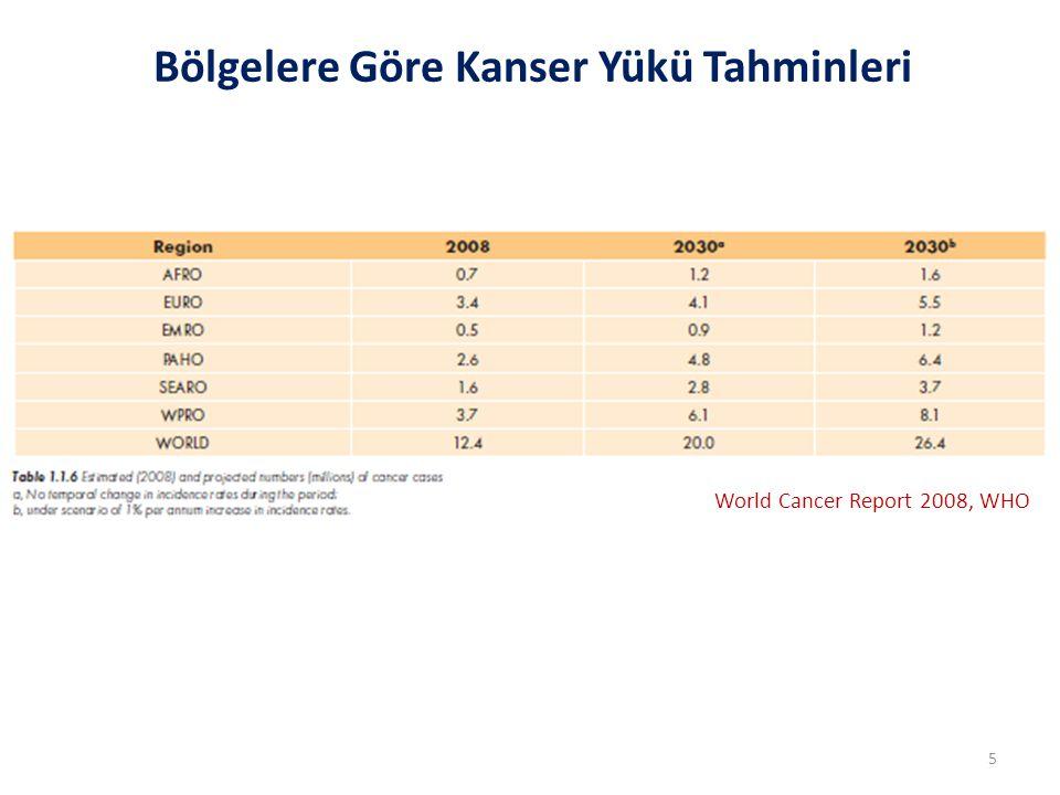 Bölgelere Göre Kanser Yükü Tahminleri World Cancer Report 2008, WHO 5
