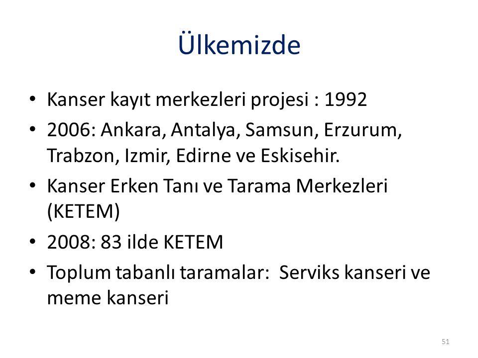Ülkemizde Kanser kayıt merkezleri projesi : 1992 2006: Ankara, Antalya, Samsun, Erzurum, Trabzon, Izmir, Edirne ve Eskisehir. Kanser Erken Tanı ve Tar