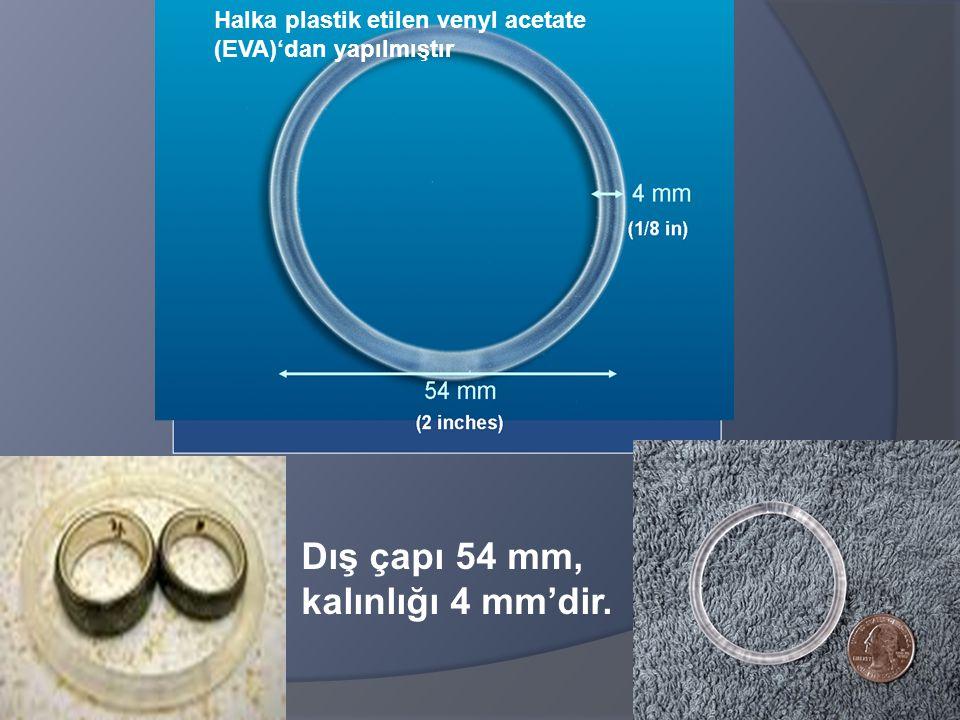 Kontraseptif Etkinlik NuvaRing ® Avrupa Çalışması GebelikSiklus Pearl İndeksi %95 Cl 6121090.650.24-1.41 Roumen et al.
