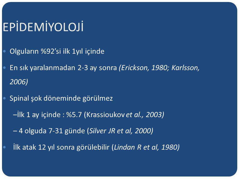 EPİDEMİYOLOJİ Olguların %92'si ilk 1yıl içinde En sık yaralanmadan 2-3 ay sonra (Erickson, 1980; Karlsson, 2006) Spinal şok döneminde görülmez –İlk 1 ay içinde : %5.7 (Krassioukov et al., 2003) – 4 olguda 7-31 günde (Silver JR et al, 2000) İlk atak 12 yıl sonra görülebilir (Lindan R et al, 1980)