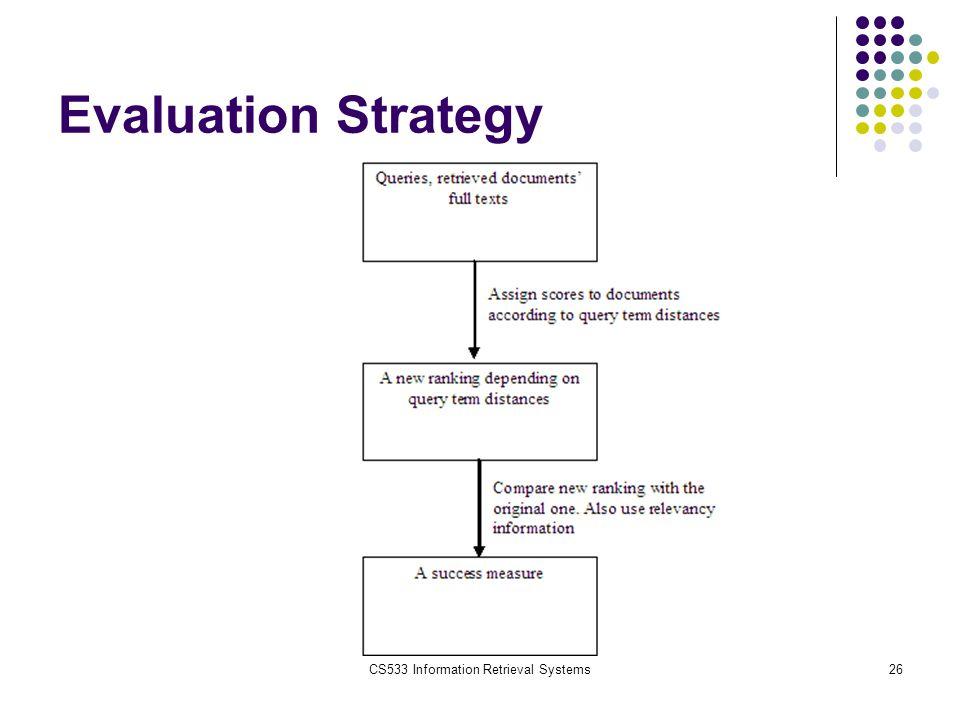 CS533 Information Retrieval Systems26 Evaluation Strategy