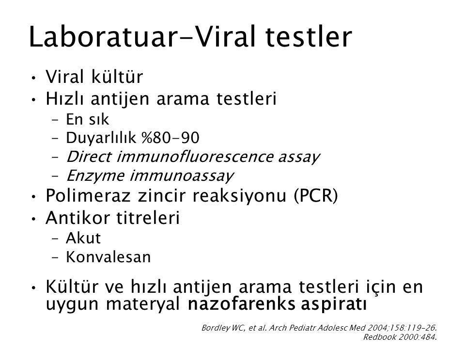Laboratuar-Viral testler Viral kültür Hızlı antijen arama testleri –En sık –Duyarlılık %80-90 –Direct immunofluorescence assay –Enzyme immunoassay Pol