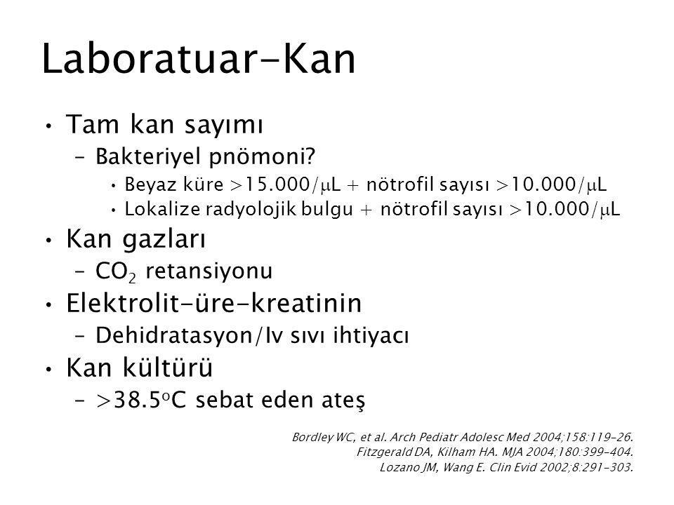 Laboratuar-Kan Tam kan sayımı –Bakteriyel pnömoni? Beyaz küre >15.000/  L + nötrofil sayısı >10.000/  L Lokalize radyolojik bulgu + nötrofil sayısı