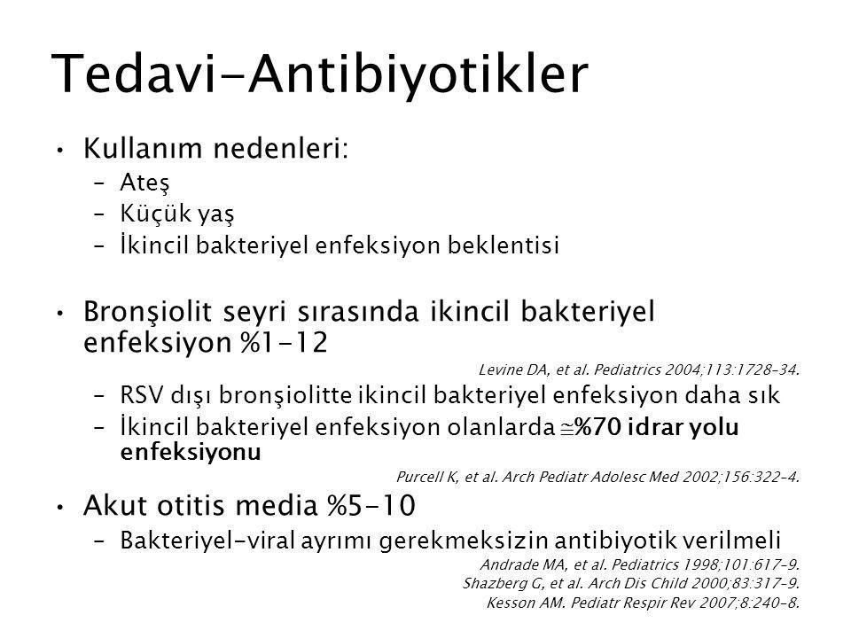 Tedavi-Antibiyotikler Kullanım nedenleri: –Ateş –Küçük yaş –İkincil bakteriyel enfeksiyon beklentisi Bronşiolit seyri sırasında ikincil bakteriyel enf