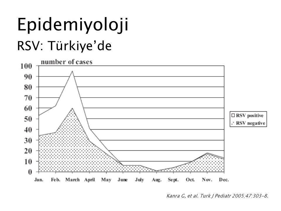 Epidemiyoloji RSV: Türkiye'de Kanra G, et al. Turk J Pediatr 2005;47:303-8.