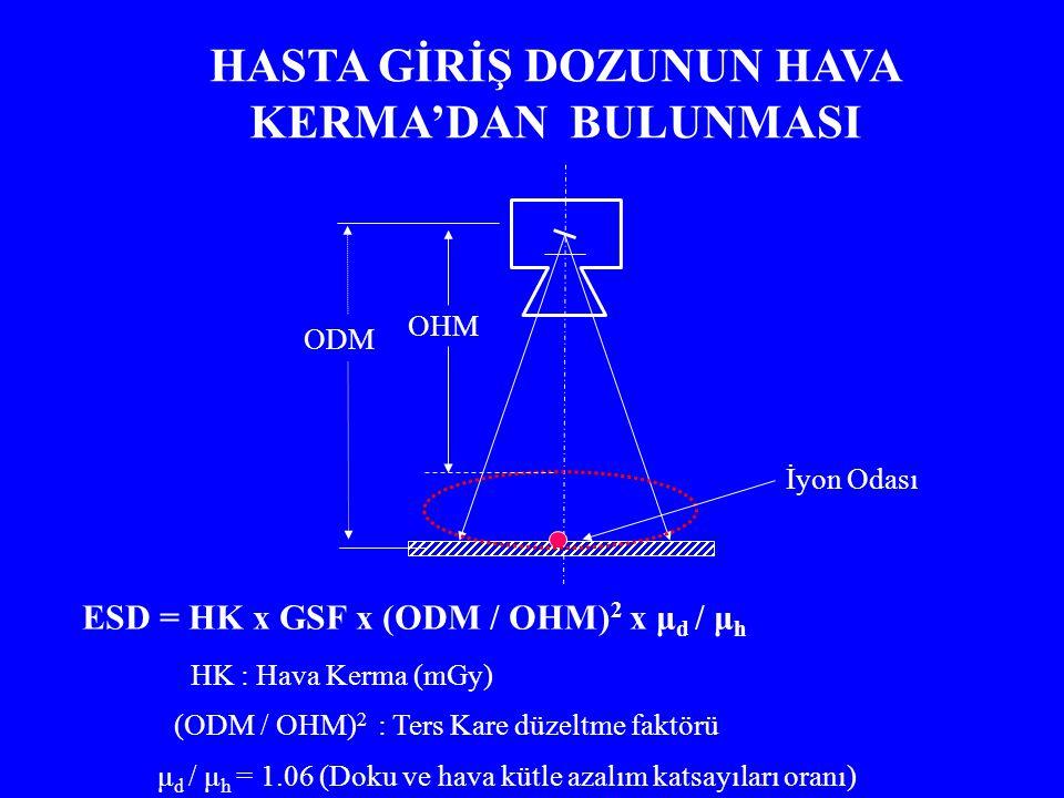 İyon Odası ODM OHM HASTA GİRİŞ DOZUNUN HAVA KERMA'DAN BULUNMASI ESD = HK x GSF x (ODM / OHM) 2 x μ d / μ h HK : Hava Kerma (mGy) (ODM / OHM) 2 : Ters