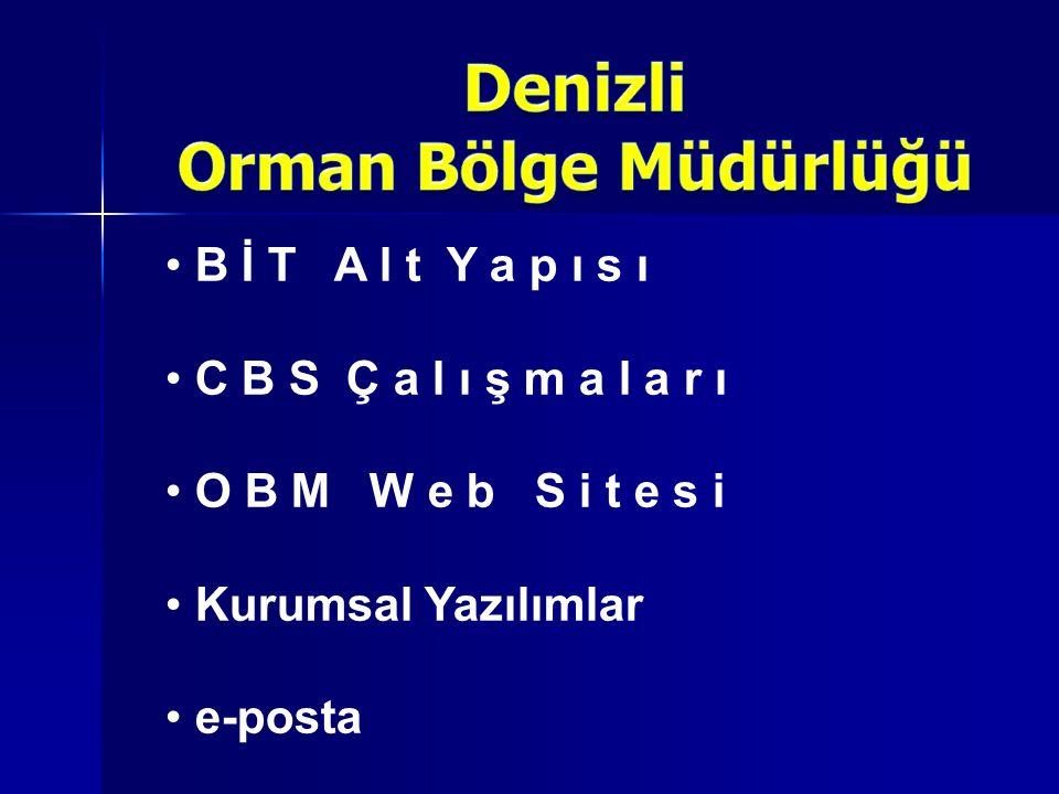 B İ T A l t Y a p ı s ı Ağ Bağlantısı ADSL Bağlantısı