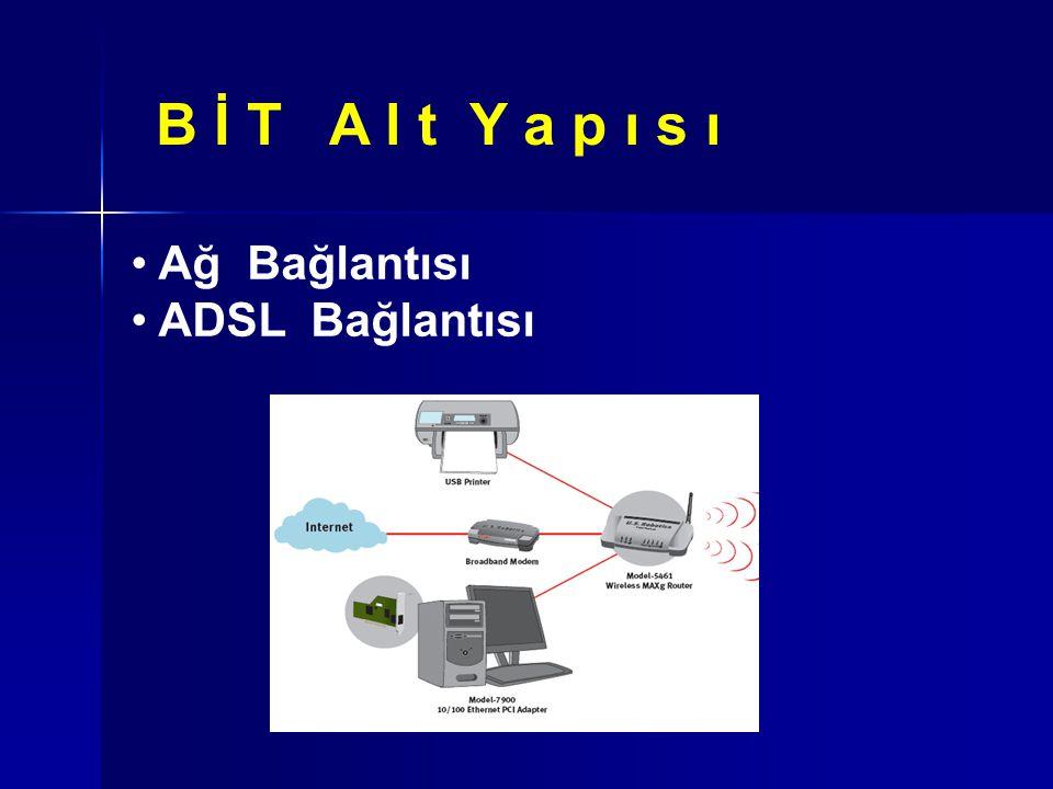 C B S Ç a l ı ş m a l a r ı ArcGIS ve netcad yazılımları kullanılmaktadır.