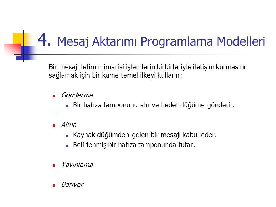 4. Mesaj Aktarımı Programlama Modelleri Bir mesaj iletim mimarisi işlemlerin birbirleriyle iletişim kurmasını sağlamak için bir küme temel ilkeyi kull