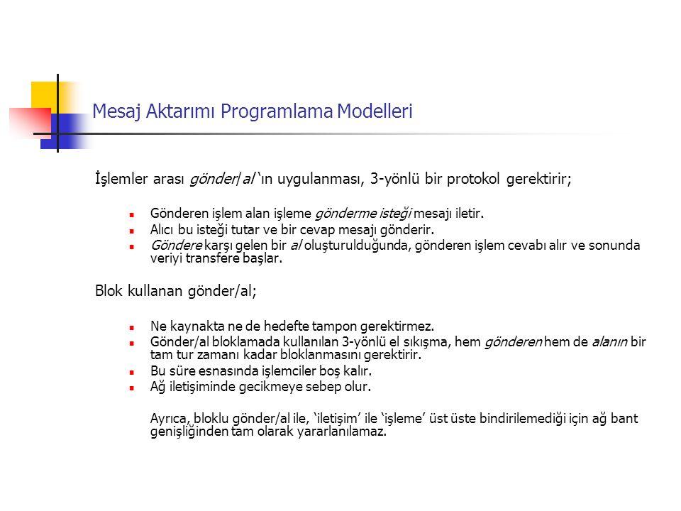 Mesaj Aktarımı Programlama Modelleri