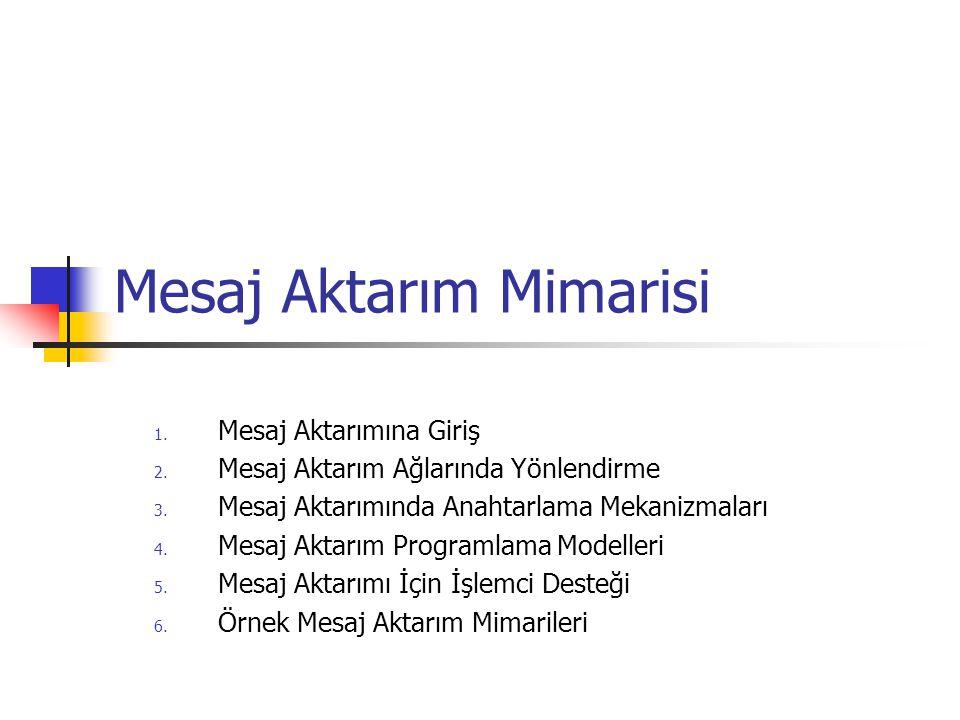 Mesaj Aktarım Mimarisi 1.Mesaj Aktarımına Giriş 2.