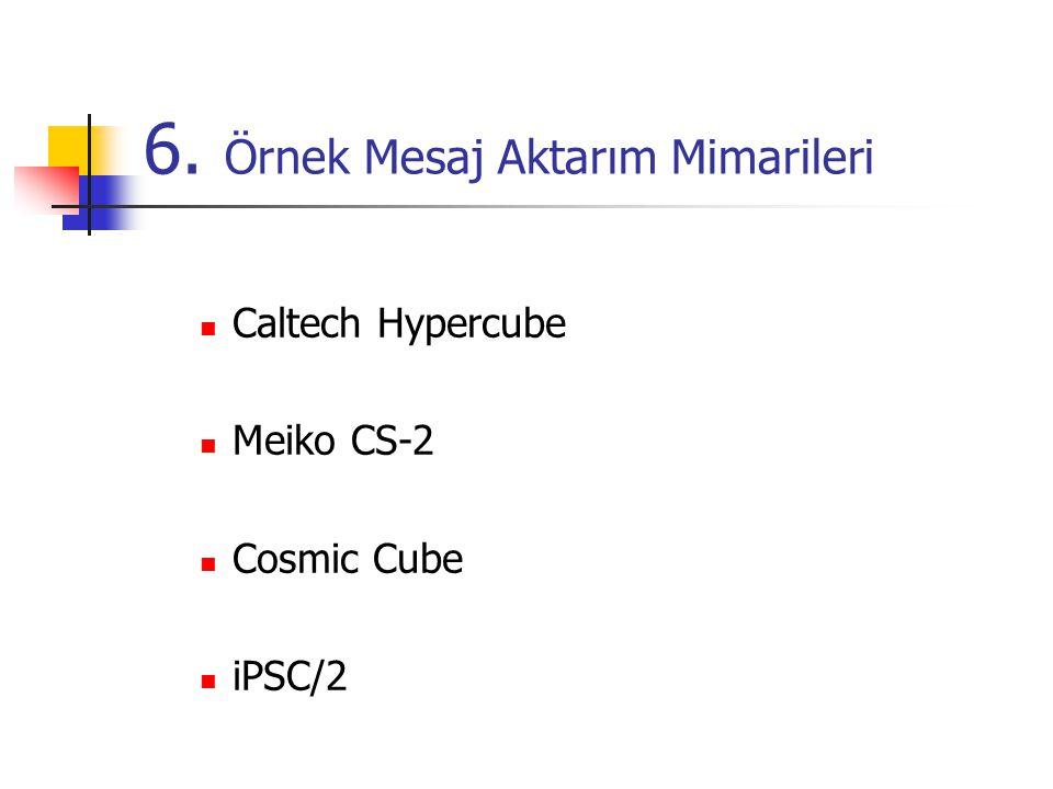 Örnek Mesaj Aktarım Mimarileri Caltech Hypercube (Cosmic Cube); Global kontrol için Intermediate Host (IH) olarak bilinen tek sunucusu olan n boyutlu bir hiperküp sistemidir.
