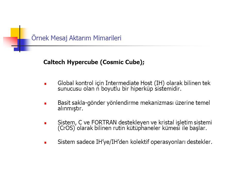 Örnek Mesaj Aktarım Mimarileri Caltech Hypercube (Cosmic Cube); Global kontrol için Intermediate Host (IH) olarak bilinen tek sunucusu olan n boyutlu