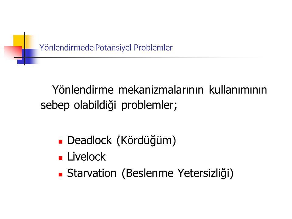 Yönlendirmede Potansiyel Problemler Yönlendirme mekanizmalarının kullanımının sebep olabildiği problemler; Deadlock (Kördüğüm) Livelock Starvation (Be