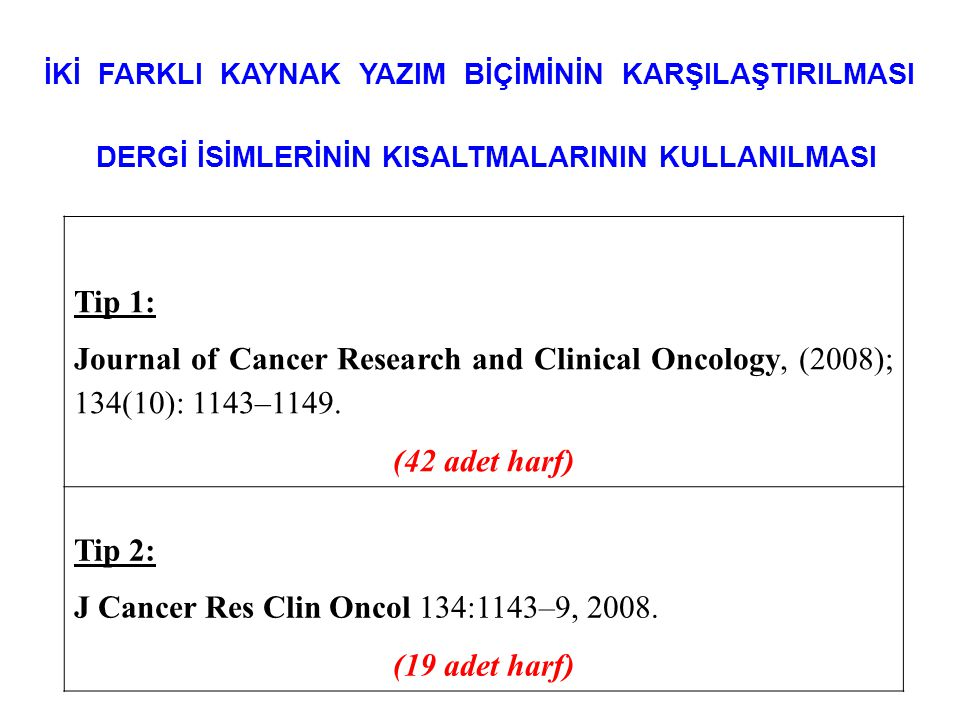 İKİ FARKLI KAYNAK YAZIM BİÇİMİNİN KARŞILAŞTIRILMASI DERGİ İSİMLERİNİN KISALTMALARININ KULLANILMASI Tip 1: Journal of Cancer Research and Clinical Onco