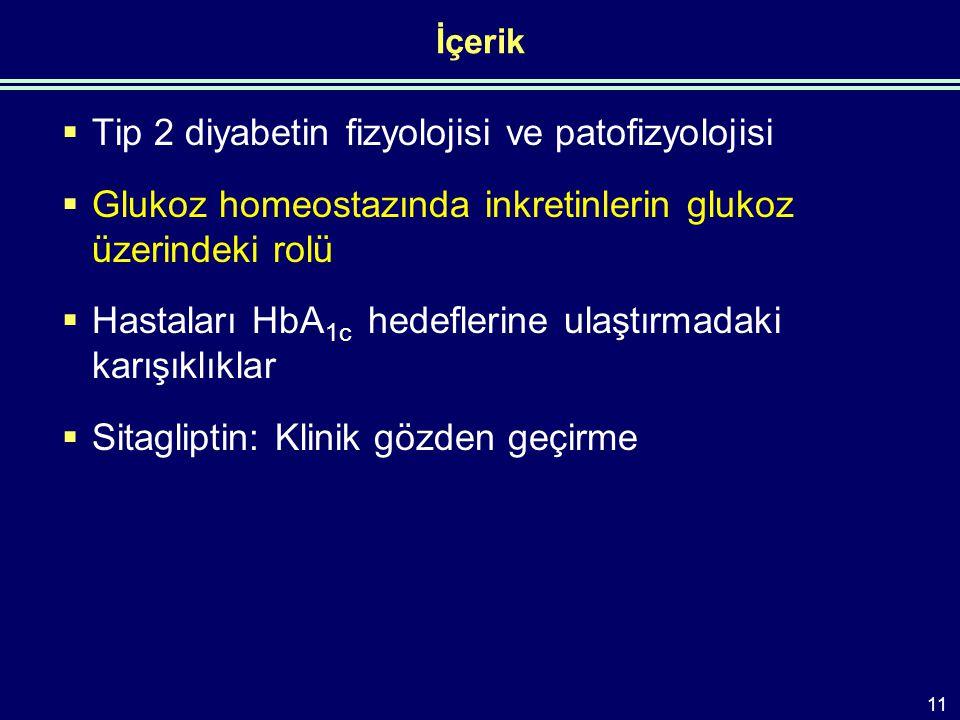 İçerik  Tip 2 diyabetin fizyolojisi ve patofizyolojisi  Glukoz homeostazında inkretinlerin glukoz üzerindeki rolü  Hastaları HbA 1c hedeflerine ulaştırmadaki karışıklıklar  Sitagliptin: Klinik gözden geçirme 11