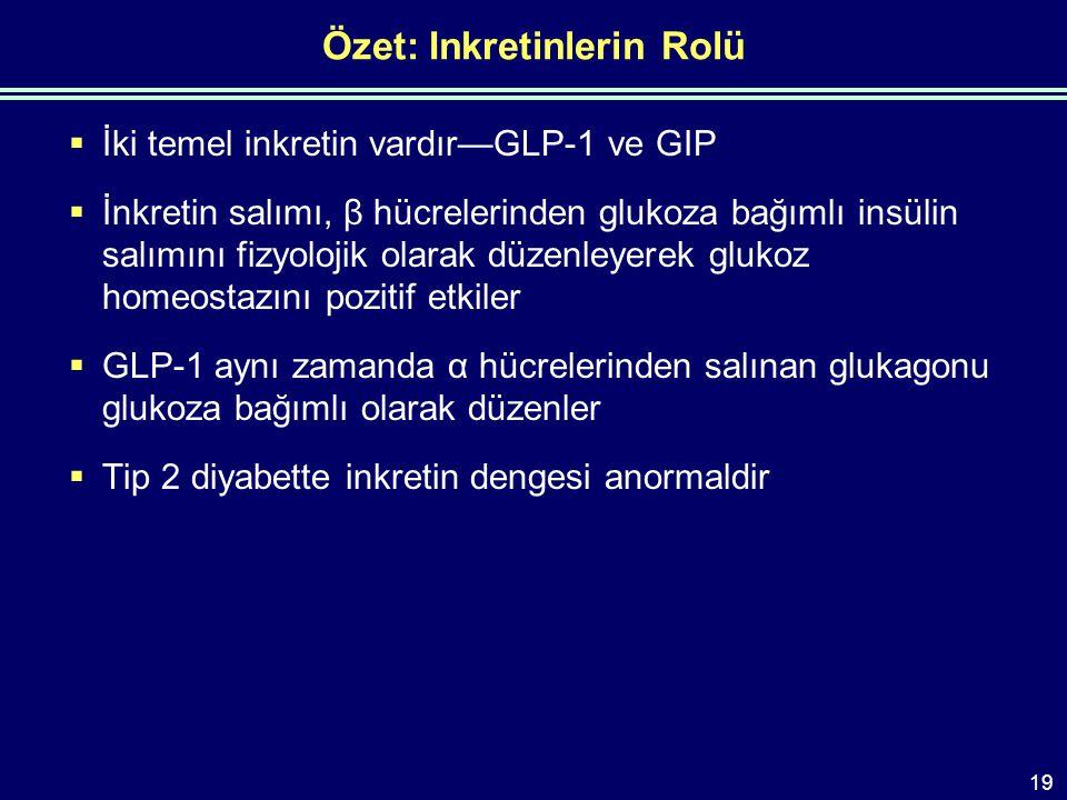 Özet: Inkretinlerin Rolü  İki temel inkretin vardır—GLP-1 ve GIP  İnkretin salımı, β hücrelerinden glukoza bağımlı insülin salımını fizyolojik olarak düzenleyerek glukoz homeostazını pozitif etkiler  GLP-1 aynı zamanda α hücrelerinden salınan glukagonu glukoza bağımlı olarak düzenler  Tip 2 diyabette inkretin dengesi anormaldir 19