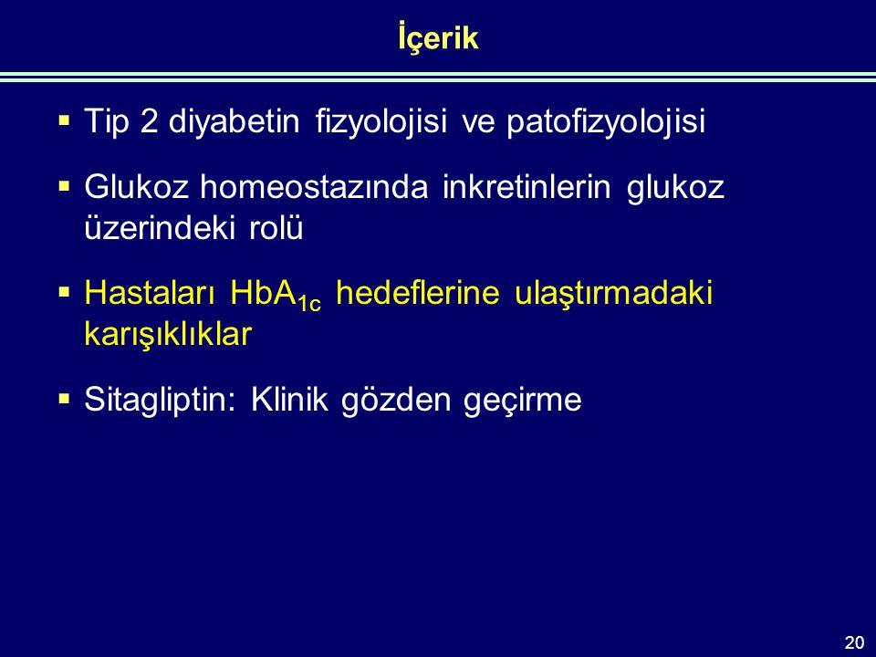 İçerik  Tip 2 diyabetin fizyolojisi ve patofizyolojisi  Glukoz homeostazında inkretinlerin glukoz üzerindeki rolü  Hastaları HbA 1c hedeflerine ulaştırmadaki karışıklıklar  Sitagliptin: Klinik gözden geçirme 20