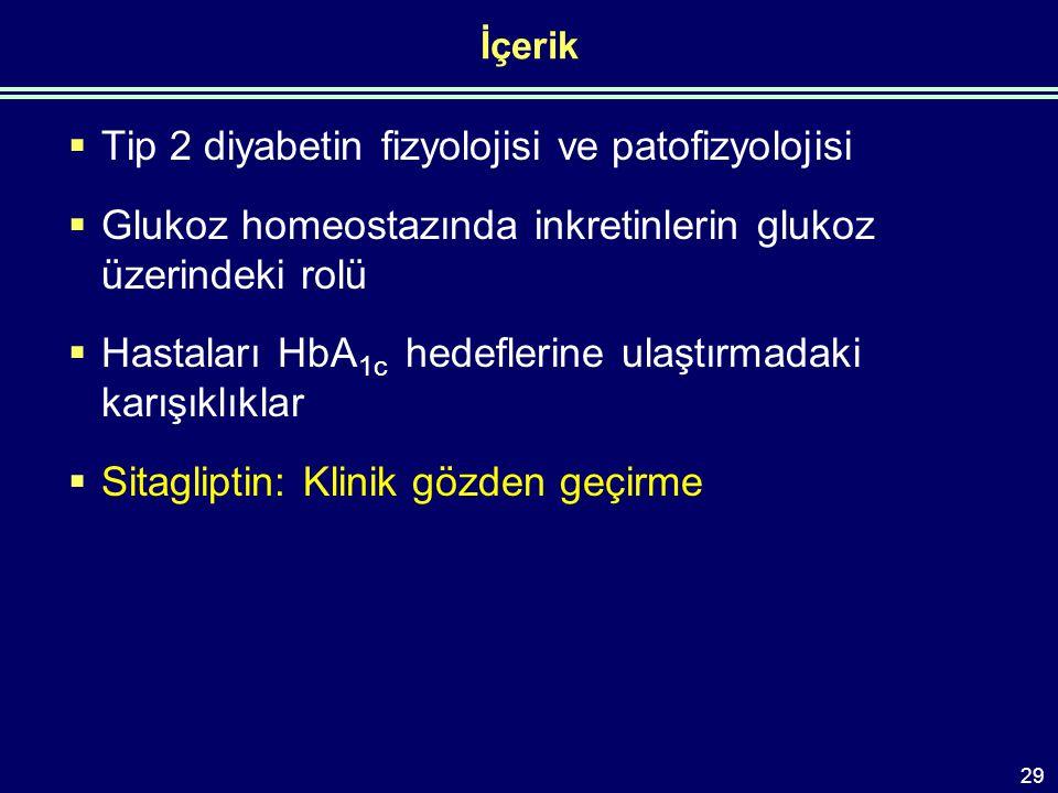 İçerik  Tip 2 diyabetin fizyolojisi ve patofizyolojisi  Glukoz homeostazında inkretinlerin glukoz üzerindeki rolü  Hastaları HbA 1c hedeflerine ulaştırmadaki karışıklıklar  Sitagliptin: Klinik gözden geçirme 29