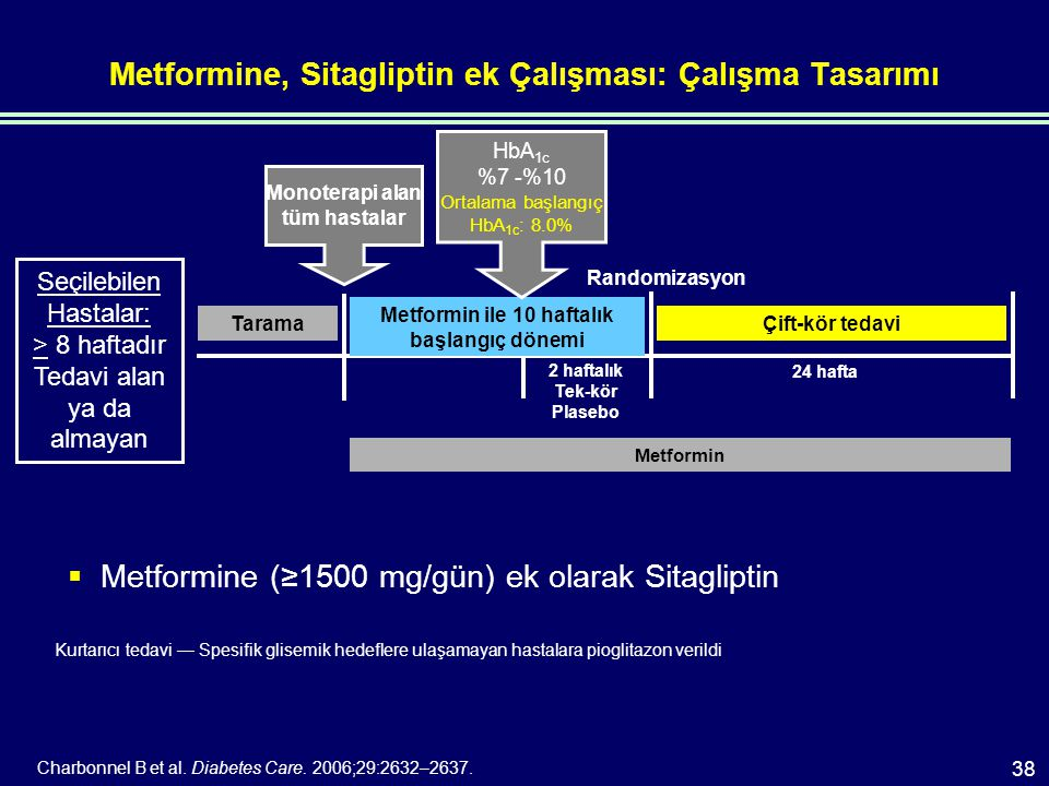 Metformine, Sitagliptin ek Çalışması: Çalışma Tasarımı  Metformine (≥1500 mg/gün) ek olarak Sitagliptin Kurtarıcı tedavi — Spesifik glisemik hedeflere ulaşamayan hastalara pioglitazon verildi Charbonnel B et al.