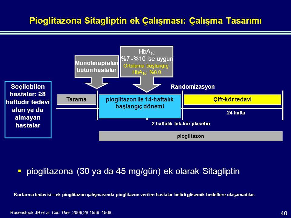 Pioglitazona Sitagliptin ek Çalışması: Çalışma Tasarımı  pioglitazona (30 ya da 45 mg/gün) ek olarak Sitagliptin Kurtarma tedavisi—ek pioglitazon çalışmasında pioglitazon verilen hastalar belirli glisemik hedeflere ulaşamadılar.