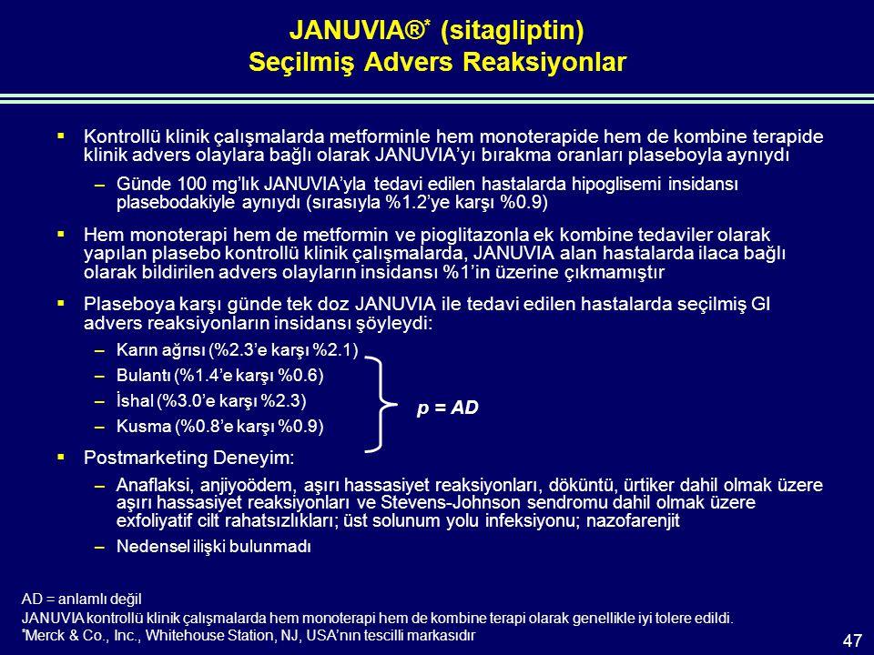 JANUVIA® * (sitagliptin) Seçilmiş Advers Reaksiyonlar  Kontrollü klinik çalışmalarda metforminle hem monoterapide hem de kombine terapide klinik advers olaylara bağlı olarak JANUVIA'yı bırakma oranları plaseboyla aynıydı –Günde 100 mg'lık JANUVIA'yla tedavi edilen hastalarda hipoglisemi insidansı plasebodakiyle aynıydı (sırasıyla %1.2'ye karşı %0.9)  Hem monoterapi hem de metformin ve pioglitazonla ek kombine tedaviler olarak yapılan plasebo kontrollü klinik çalışmalarda, JANUVIA alan hastalarda ilaca bağlı olarak bildirilen advers olayların insidansı %1'in üzerine çıkmamıştır  Plaseboya karşı günde tek doz JANUVIA ile tedavi edilen hastalarda seçilmiş GI advers reaksiyonların insidansı şöyleydi: –Karın ağrısı (%2.3'e karşı %2.1) –Bulantı (%1.4'e karşı %0.6) –İshal (%3.0'e karşı %2.3) –Kusma (%0.8'e karşı %0.9)  Postmarketing Deneyim: –Anaflaksi, anjiyoödem, aşırı hassasiyet reaksiyonları, döküntü, ürtiker dahil olmak üzere aşırı hassasiyet reaksiyonları ve Stevens-Johnson sendromu dahil olmak üzere exfoliyatif cilt rahatsızlıkları; üst solunum yolu infeksiyonu; nazofarenjit –Nedensel ilişki bulunmadı JANUVIA kontrollü klinik çalışmalarda hem monoterapi hem de kombine terapi olarak genellikle iyi tolere edildi.