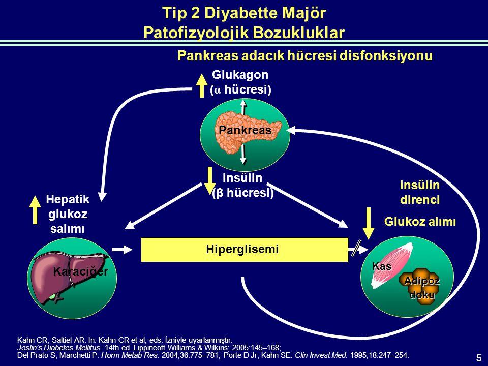 Tip 2 Diyabette Majör Patofizyolojik Bozukluklar Kahn CR, Saltiel AR.